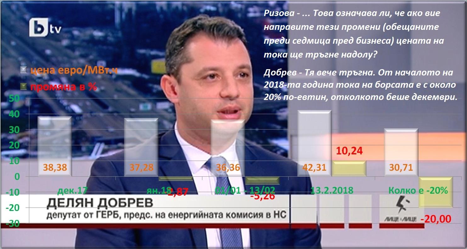 Delian-Dobrev-bTV-2018-02-12-02